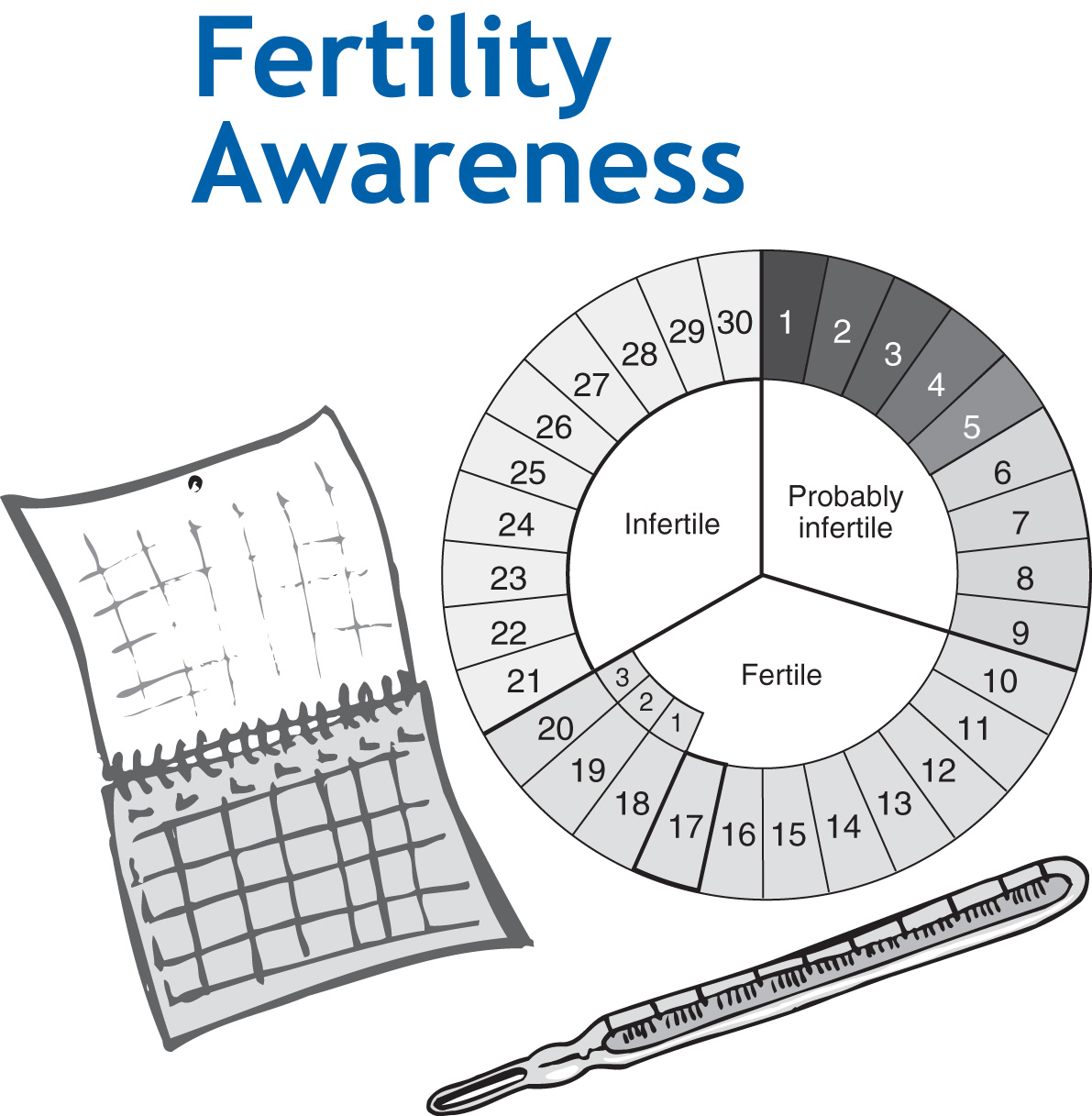 fertility control Amazonin - buy practice of fertility control: a comprehensive manual book  online at best prices in india on amazonin read practice of fertility control: a.