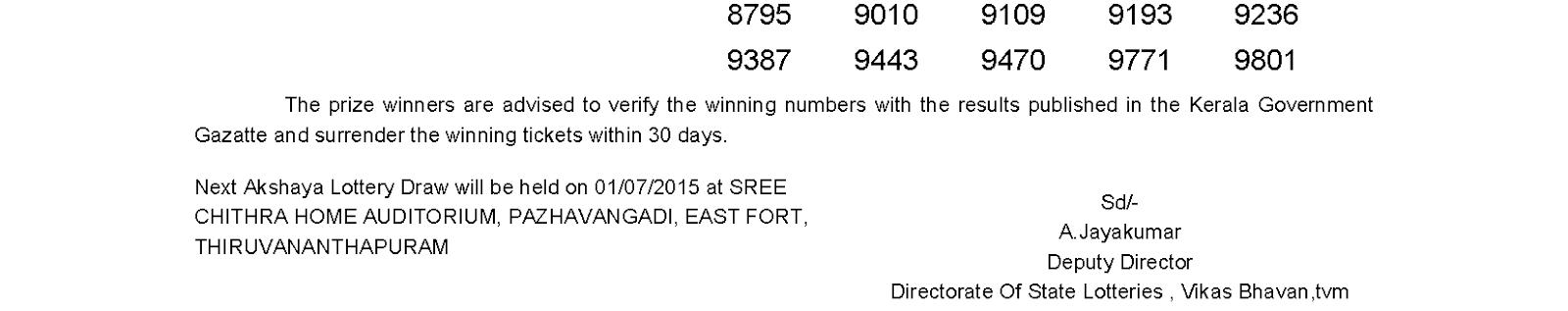 Akshaya Lottery AK 195 Result 24-6-2015
