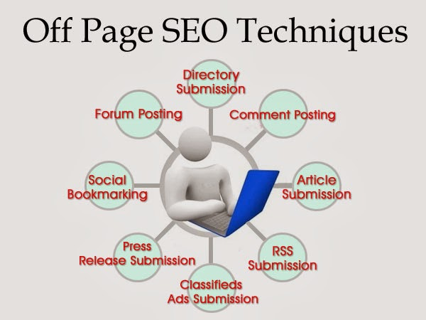 off page seo techniques,off page seo,off page search engine optimization,seo