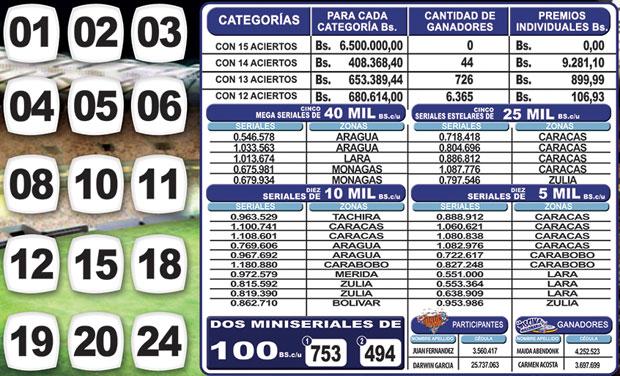 Kino Táchira sorteo 1137