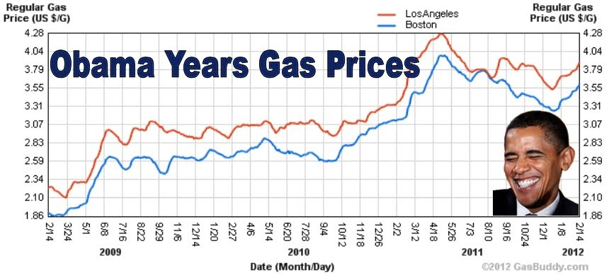 the reason for high gas prices Nj high school sports live gas prices are rising despite ample supply  refineries are the reason for the continuing climb in prices.