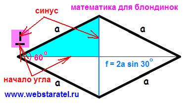 Диагональ, параллелепипед и ромб. Как применять тригонометрию. Прямоугольный треугольник в ромбе, диагонали ромба. Математика для блондинок.