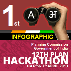 Government of India's 12th Plan Hackathon