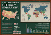 Map: Literacy around the world