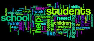 A Wordle image displaying important words from the previous blog post