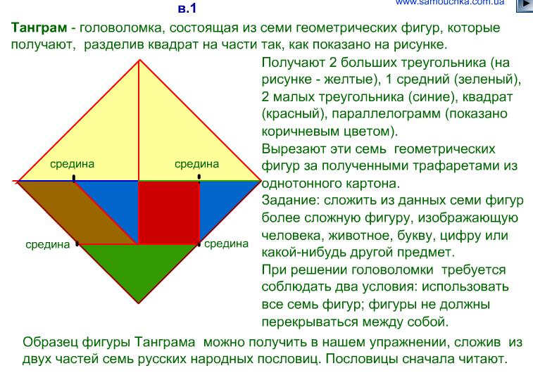 Как из треугольника сделать другую фигуру