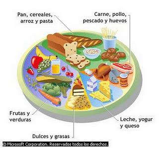 Cinco tipos de grasa