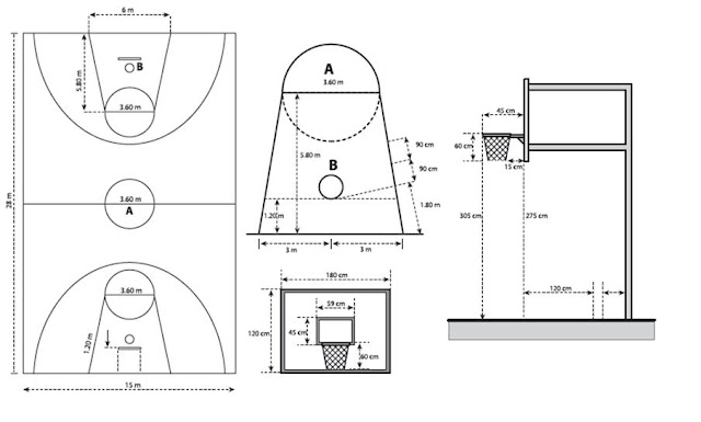 Gambar 1.3 Ukuran lapangan bola basket