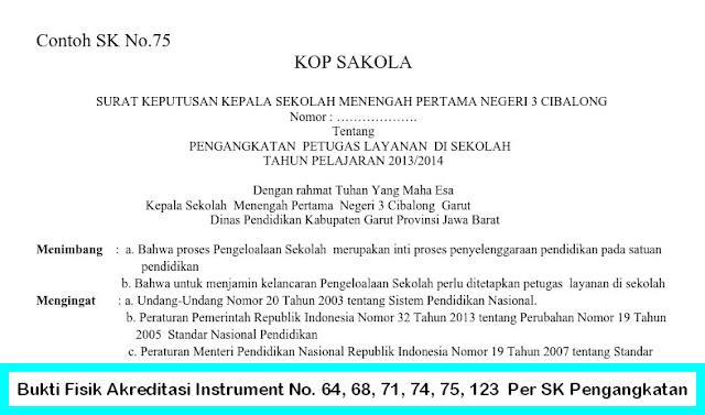 Bukti Fisik Akreditasi Instrument No. 64, 68, 71, 74, 75, 123  Per SK Pengangkatan