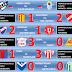 Primera - Fecha 7 - Apertura 2011 - Resultados Parciales