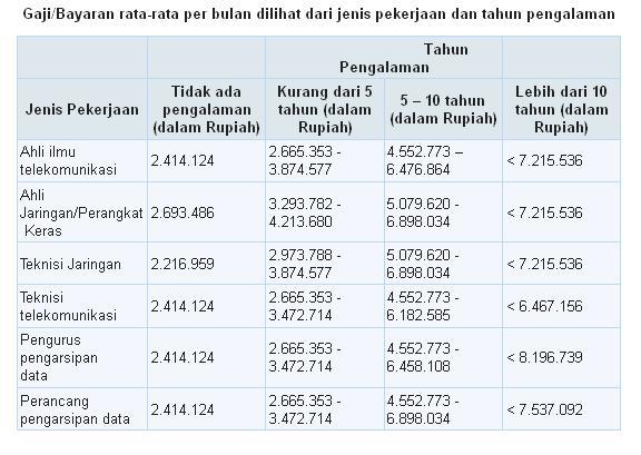 Beda Tingkat Kepuasan Masyarakat Tentang Kesehatan Di Asia Dan Indonesia