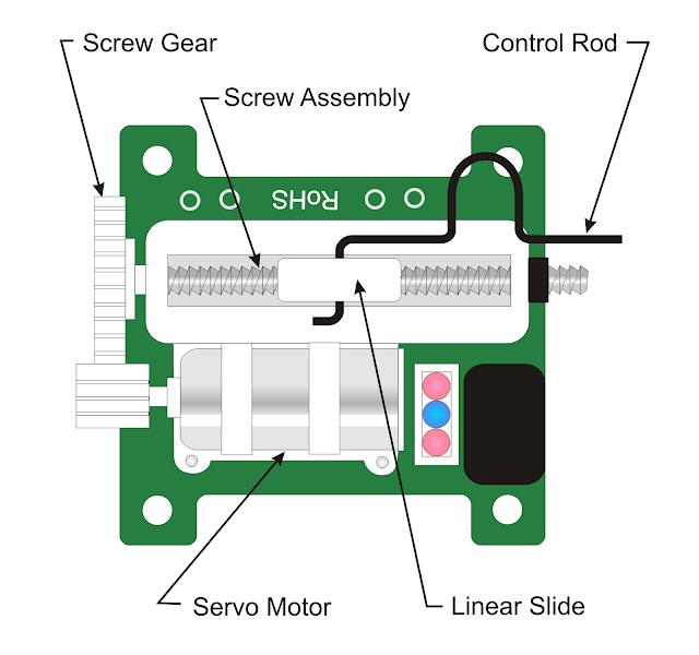 Parkzone Ultra Micro P51 Servo