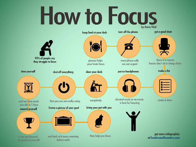 Cara Meningkatkan Fokus Kerja