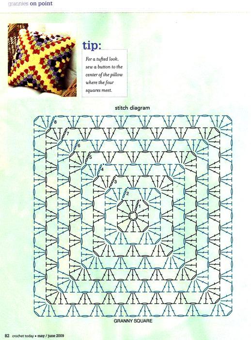 Вязание подушек крючком простые схемы