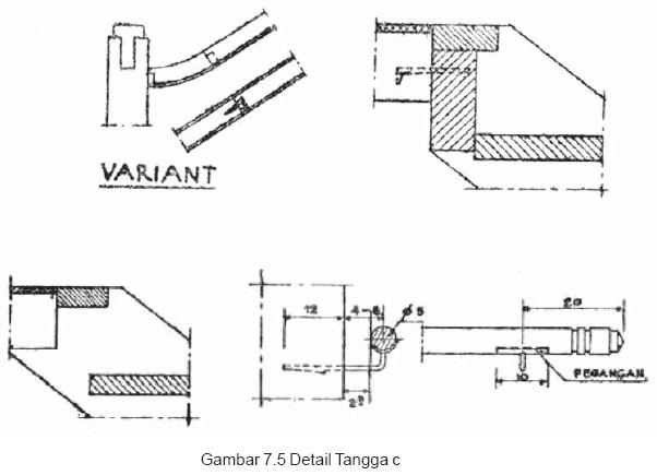 Gambar 7.5 Detail Tangga c