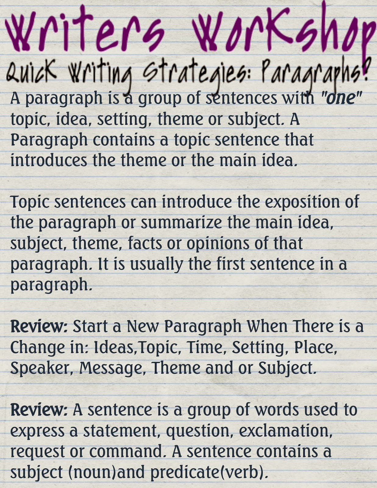 writers workshop Writers' workshop is an approach to writing instruction that addresses the needs of all students in the classwriters' workshop begins with a focus lesson where the teacher explicitly models the process and conventions of writing.