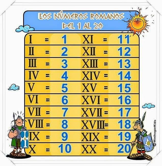 Blog de los niños: Números romanos para niños