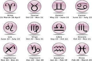 Ramalan Zodiak Hari Ini 20 Desember 2012