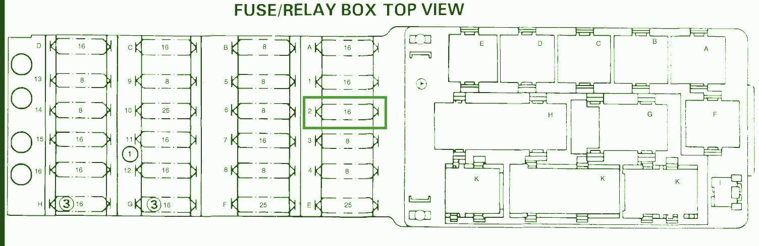 Fuse    Box    Diagram       Mercedes      Benz       E 300    1992   all about wiring    diagram