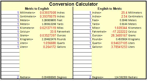 Length Conversion Table With Formula In Excel