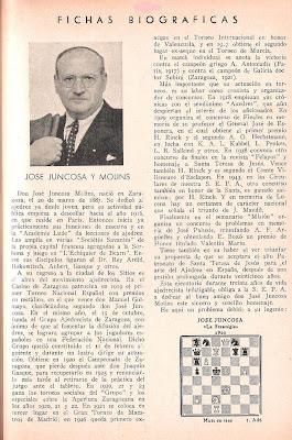 Ficha Biográfica del ajedrecista José Juncosa Molins