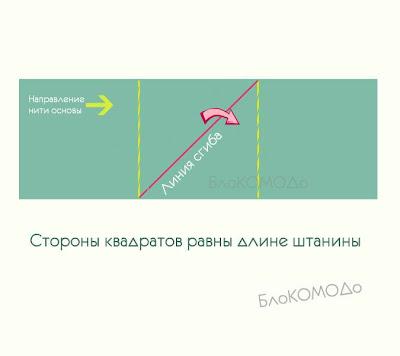 http://blokomod.blogspot.com