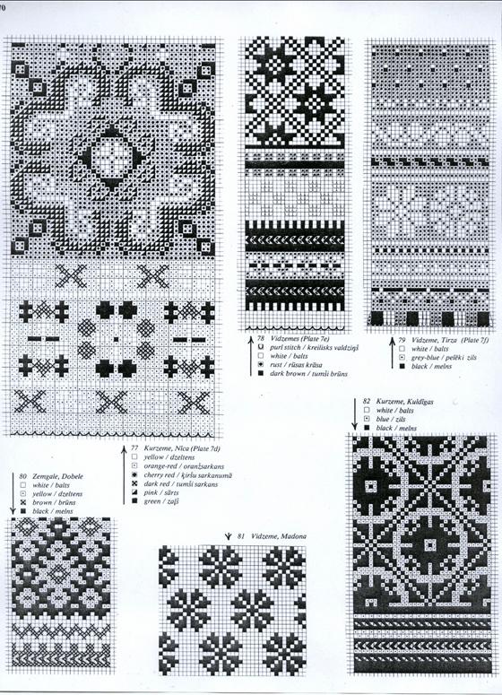 Вязание на спицах финских узоров - узоры для вязания спицами.