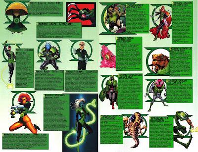 Linternas Verdes ficha dc comics