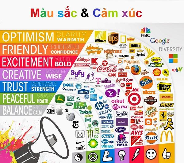 Marketing nhắm tâm trạng cảm xúc khách hàng