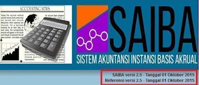 Update SAIBA 2.5