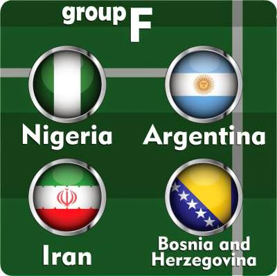 Tottenham Transfer Targets Group F