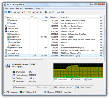 mkn%2Btask%2Bmanager Best Free Alternatives To Windows Task Manager