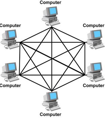 Penelusuran yang terkait dengan jaringan komputer  jaringan komputer pdf  topologi jaringan  manfaat jaringan komputer  artikel jaringan komputer