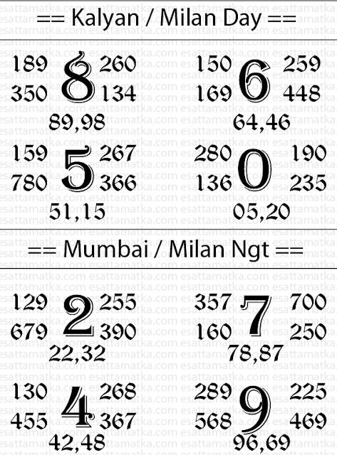 SattaKing.Xyz: Satta Result Chart for All Satta Game