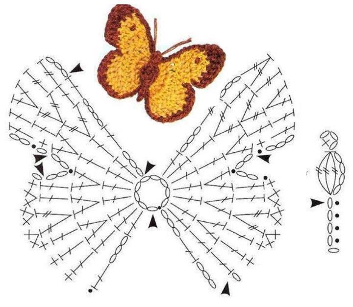 Patrones mariposas a crochet - Imagui