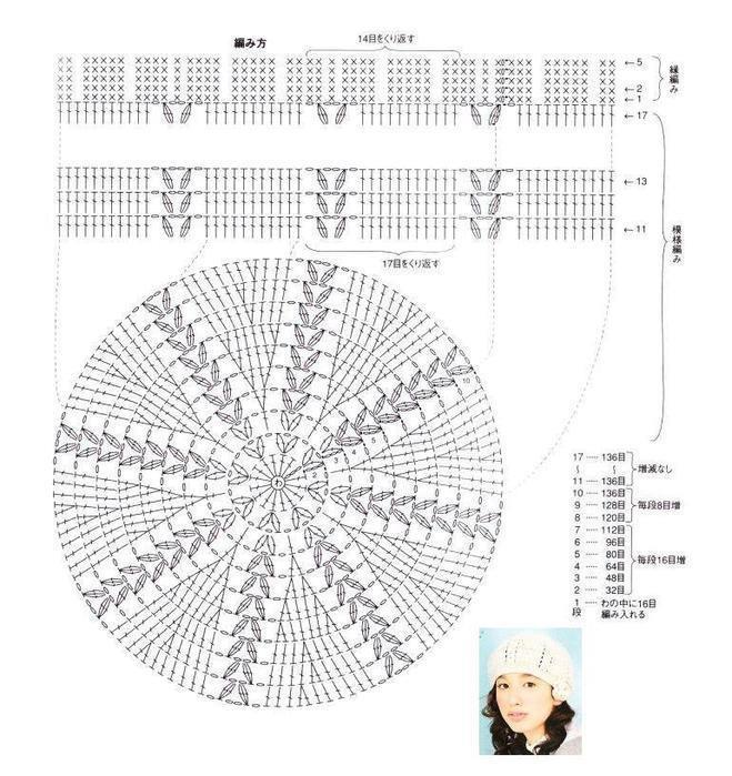 Gráficos de gorros a croche - Imagui 4876baa59e5