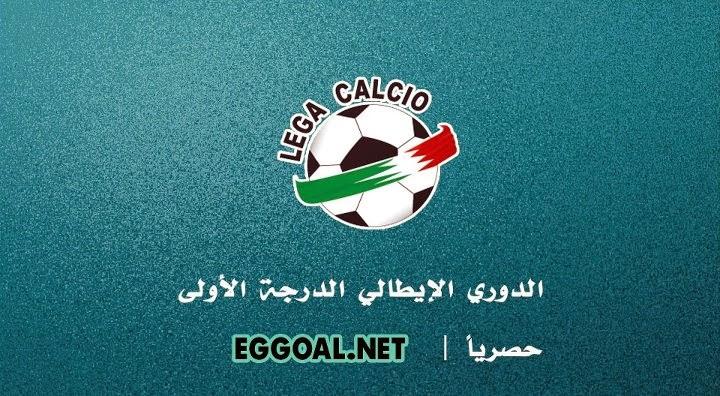 أفضل 10 أهداف بالدوري الايطالي في عام 2014