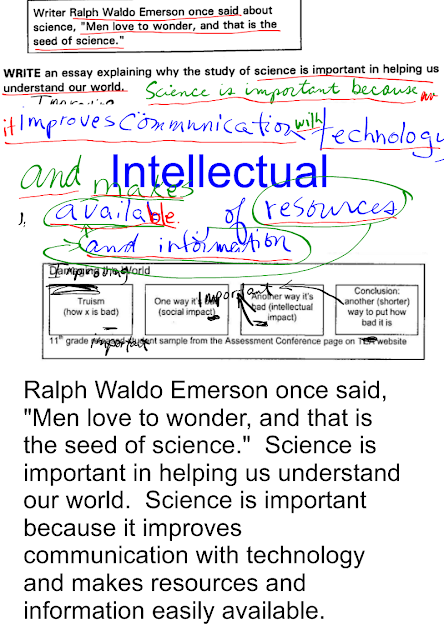 write an essay about science and technology
