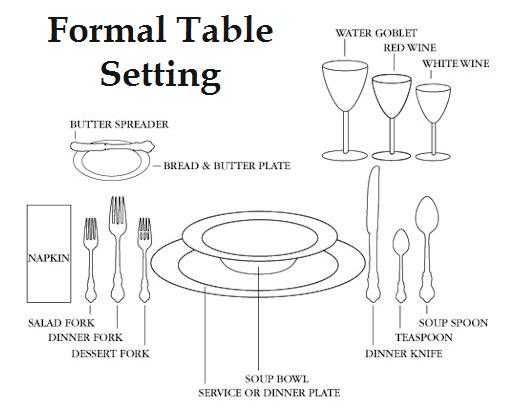 A Formal Table Affair - The L.A. Home & Shopper LifeStyle
