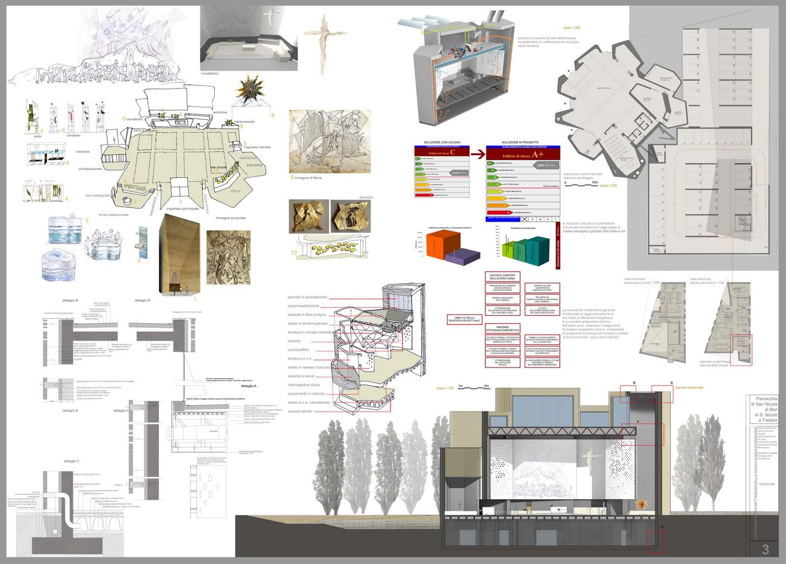 Arquitectura arte sacro y liturgia proyectos for Laminas arquitectura