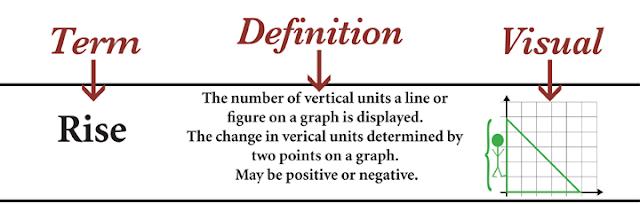 https://www.teacherspayteachers.com/Product/8th-Grade-Math-Vocabulary-Activities-2230418