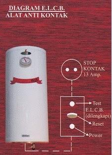 diagram alat anti kontak pengaman