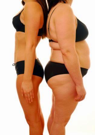 Test de ADN para obesidad y sobrepeso