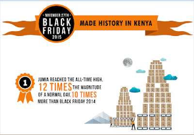 Black Friday Broke All-time Sales Record In Two Hours- Jumia Kenya