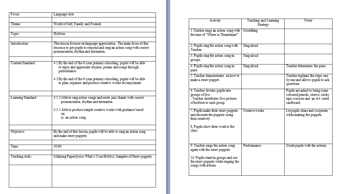 lesson plan based on a song Make a music video jump to navigation receive timely home lesson plans lesson plans make a music video search form search make a music.