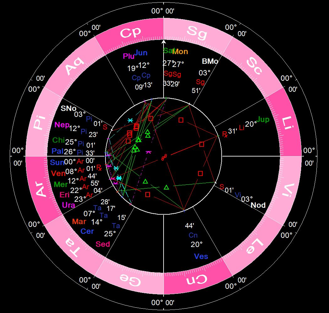 ARIES 2017 INGRESS - March 20, 2017, 10:30 a.m. (UT/+0)(text chart)