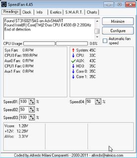 Cara Memonitor Suhu Komputer dan Kecepatan Kipas