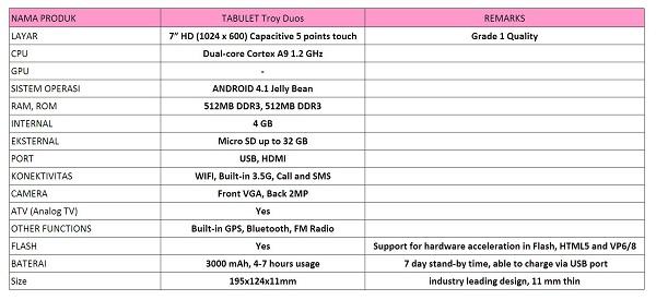harga troy duos, spesifikasi tablet bisa sms telepon, androdi tablet 1 jutaan murah