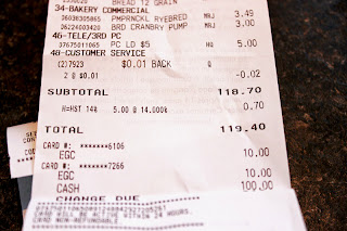 Grocery bill: The Total