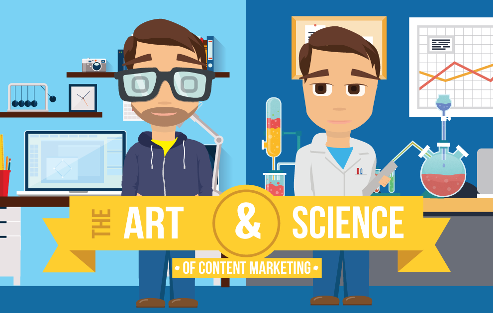 The Science and Art of #ContentMarketing -#infographic